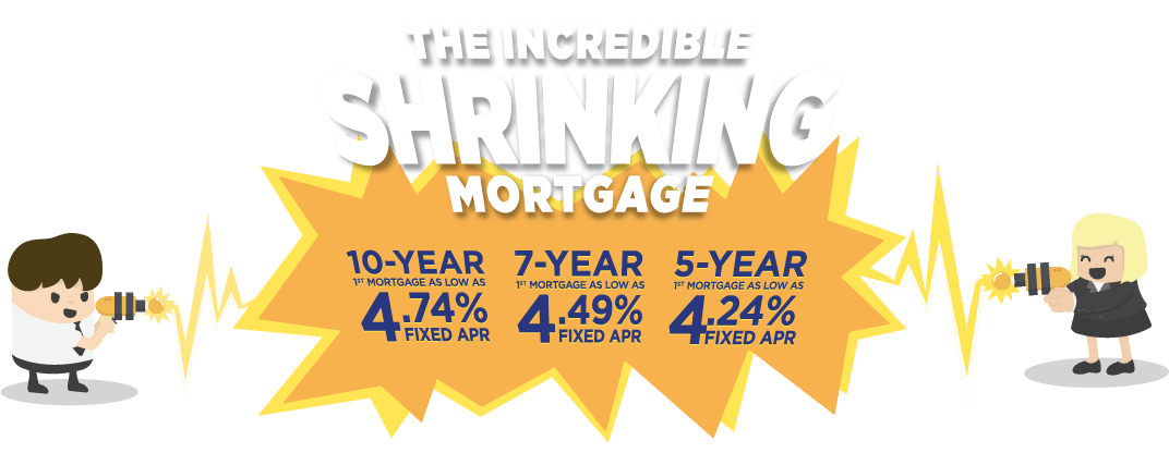 The incredible shrinking mortgage