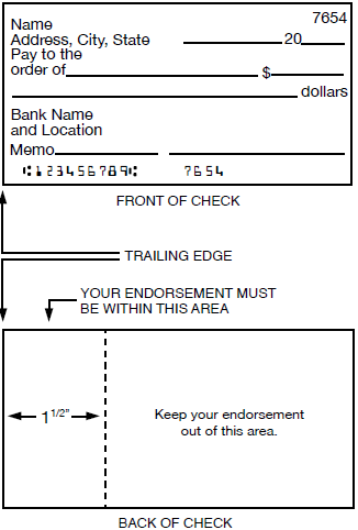 Image of a check showing layout of front and back with endorsement area marked.